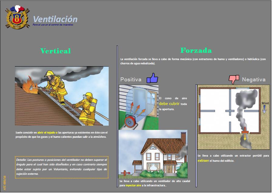 ATC 005 16 Ventilación