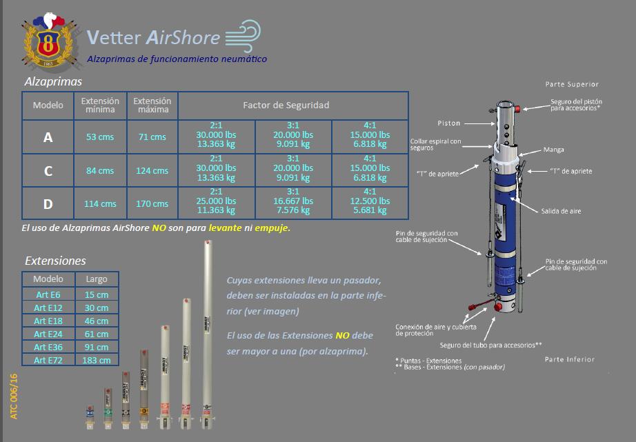 ATC 006 16 Vetter AirShore