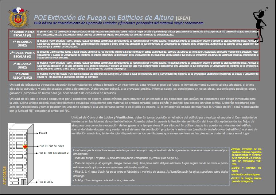 ATC 008 16 POE Extinción de Fuego en Edificios en Altura (EFEA)