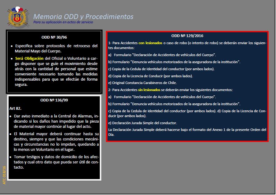 ATC 018 16 Memoria ODD y Procedimientos